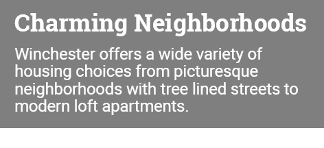 Charming-neighborhoods.png