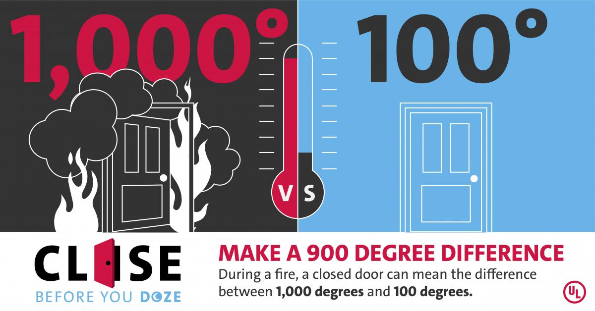 Make a 100 degree difference