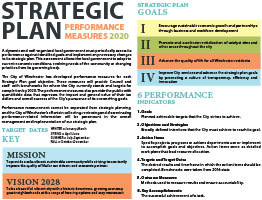 Strategic Plan Performance Measures